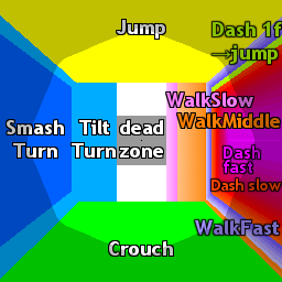 Talk Pivot grab  SmashWiki  the Super Smash Bros wiki