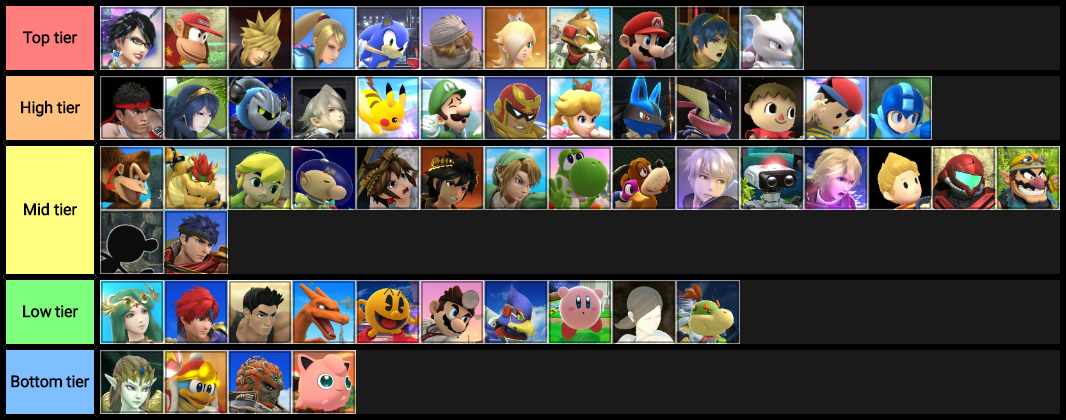 Smash Master SSB4 Tier List.png
