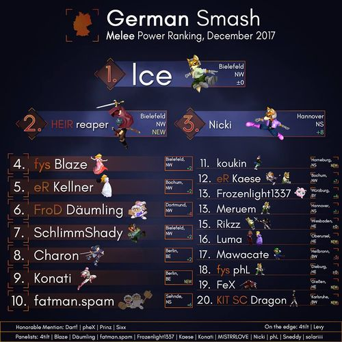 German melee pr december17.jpg