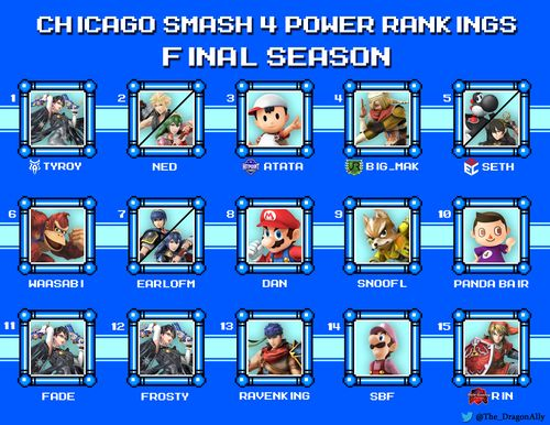 Final Power Rankings2.jpg