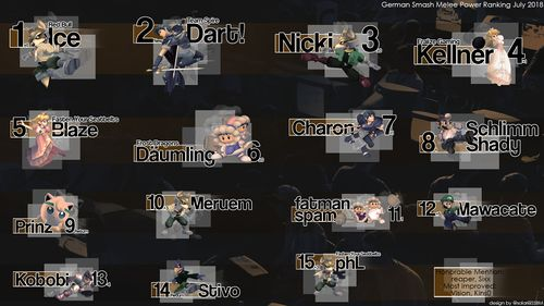 July 2018 German Power Ranking.jpg