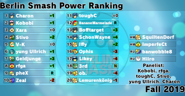 BerlinPowerRanking fall 2019.png