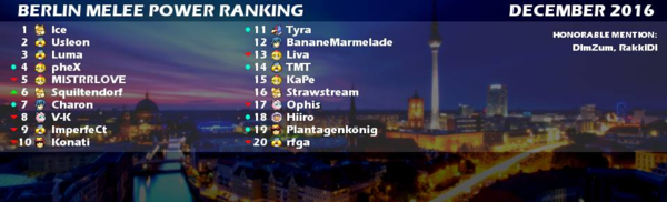 BerlinPowerRanking December 16.png